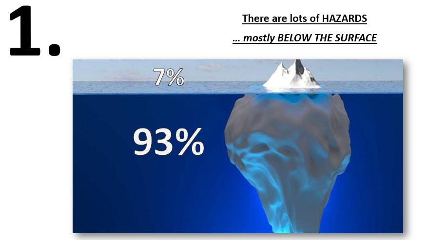 hazards beneath the surface